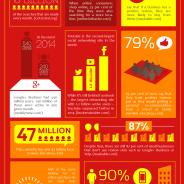 Online Directories Infographic